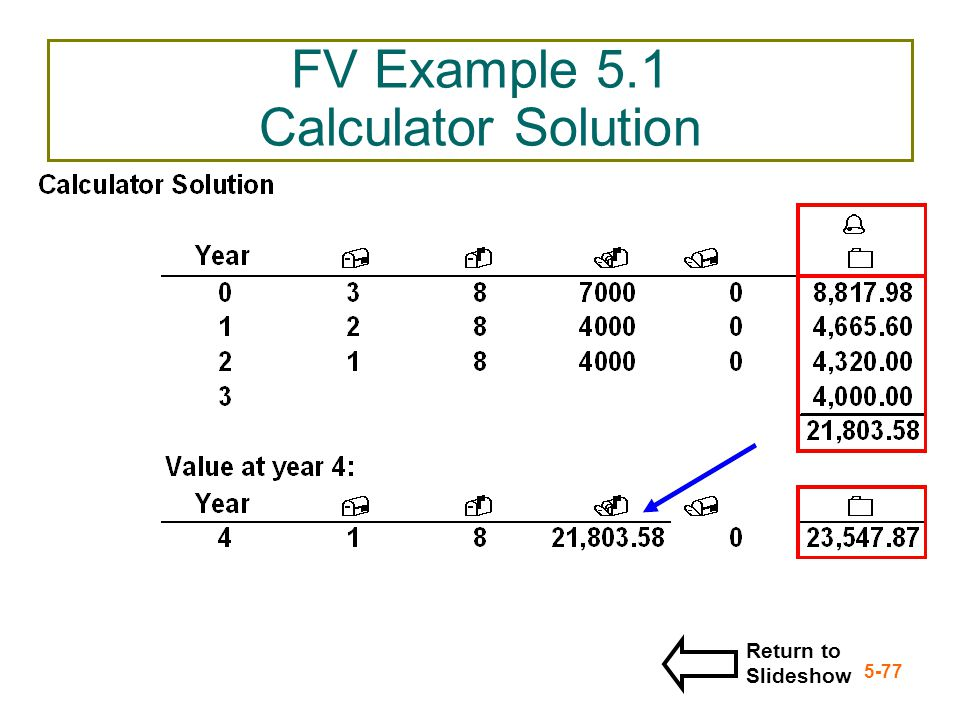 FV Example 5.1 Calculator Solution