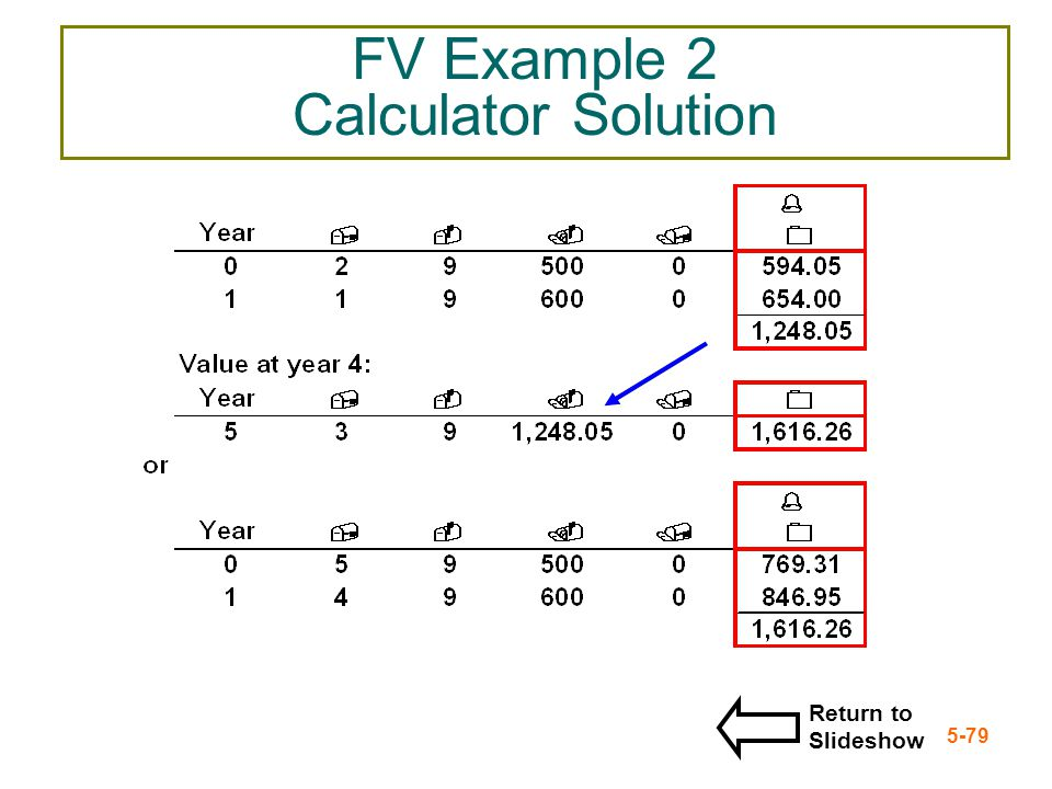 FV Example 2 Calculator Solution