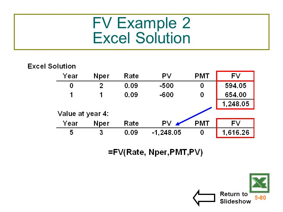 FV Example 2 Excel Solution