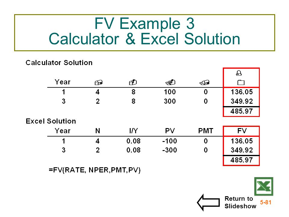FV Example 3 Calculator & Excel Solution