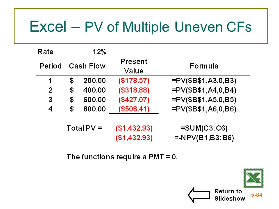 Excel – PV of Multiple Uneven CFs