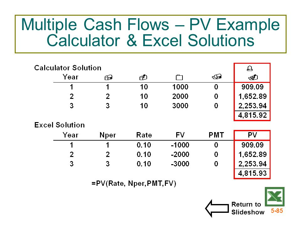 Multiple Cash Flows – PV Example Calculator & Excel Solutions
