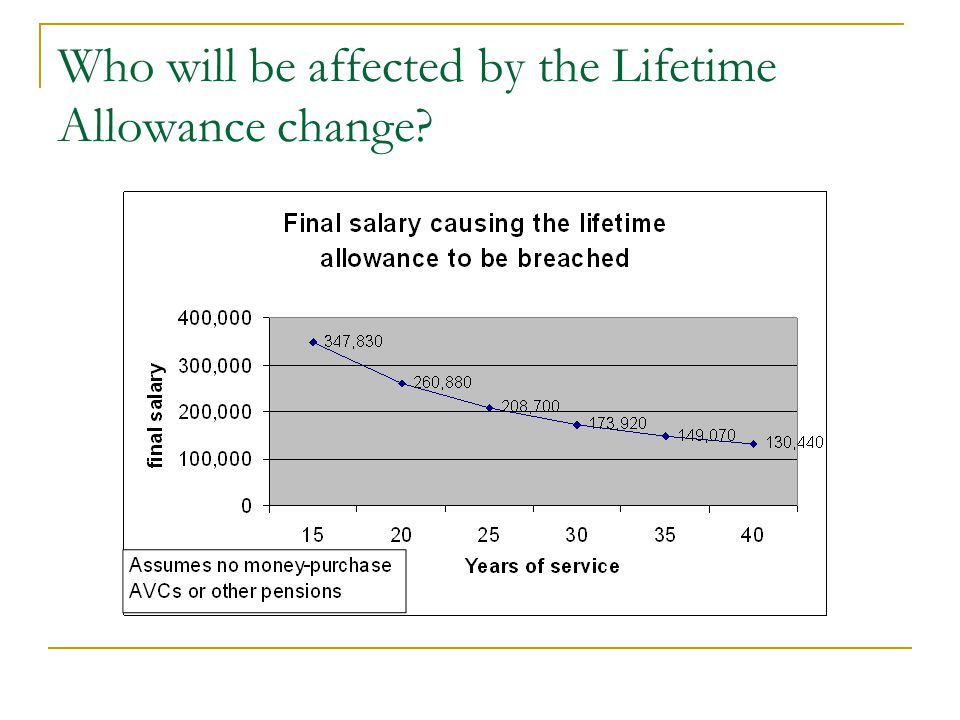 Who will be affected by the Lifetime Allowance change