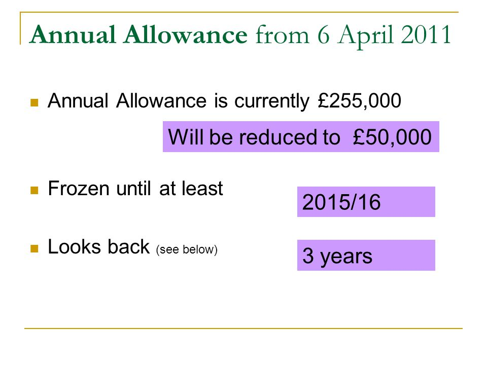 Annual Allowance from 6 April 2011