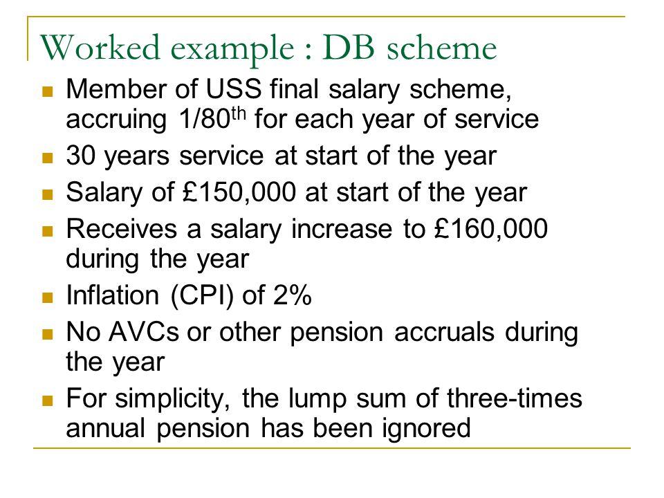 Worked example : DB scheme