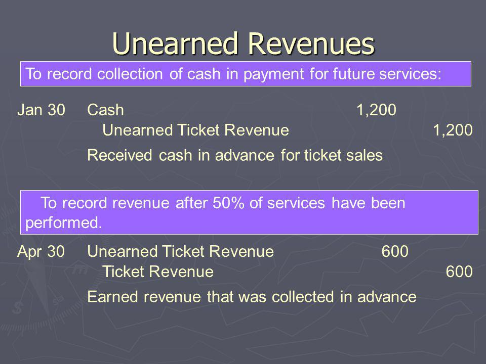 Unearned Revenues To record collection of cash in payment for future services: Jan 30 Cash 1,200. Unearned Ticket Revenue 1,200.