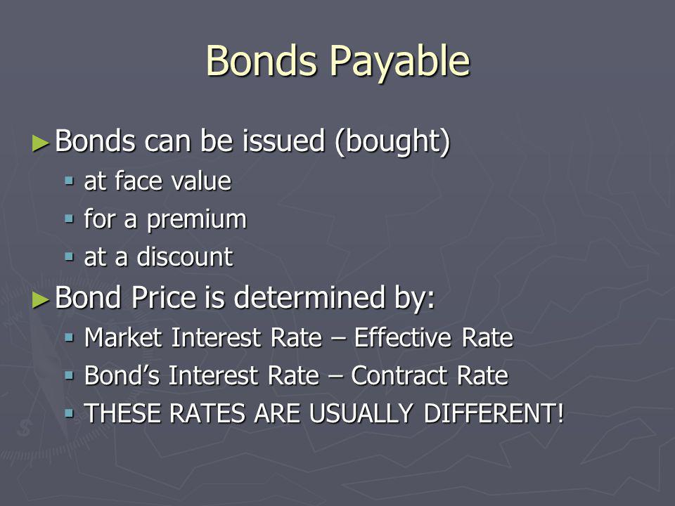 Bonds Payable Bonds can be issued (bought)