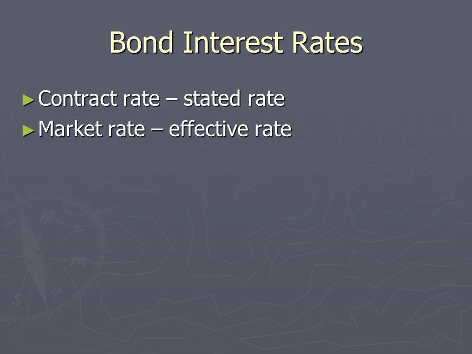 Bond Interest Rates Contract rate – stated rate