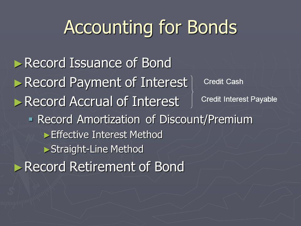 Accounting for Bonds Record Issuance of Bond