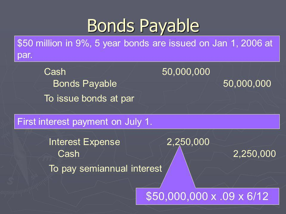 Bonds Payable $50 million in 9%, 5 year bonds are issued on Jan 1, 2006 at par. Cash 50,000,000. Bonds Payable 50,000,000.