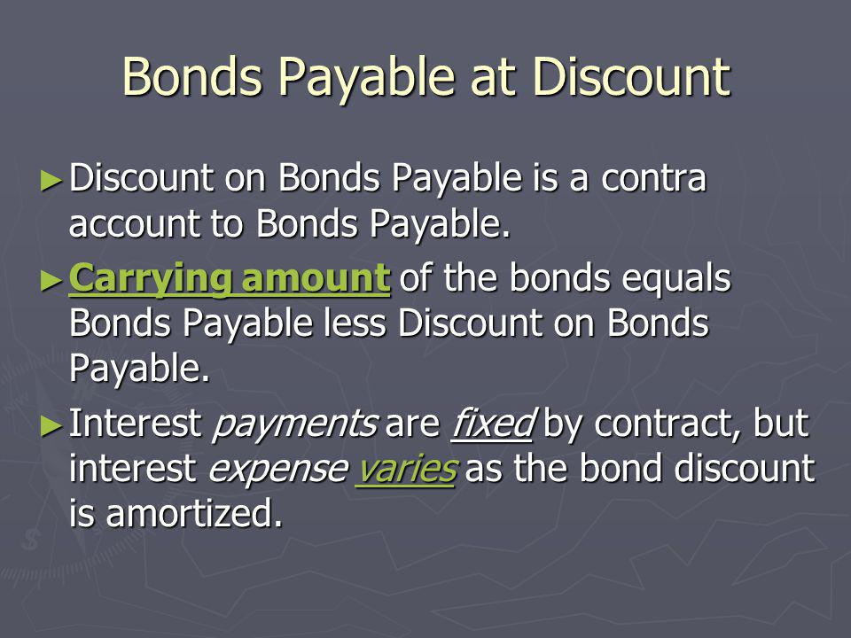 Bonds Payable at Discount