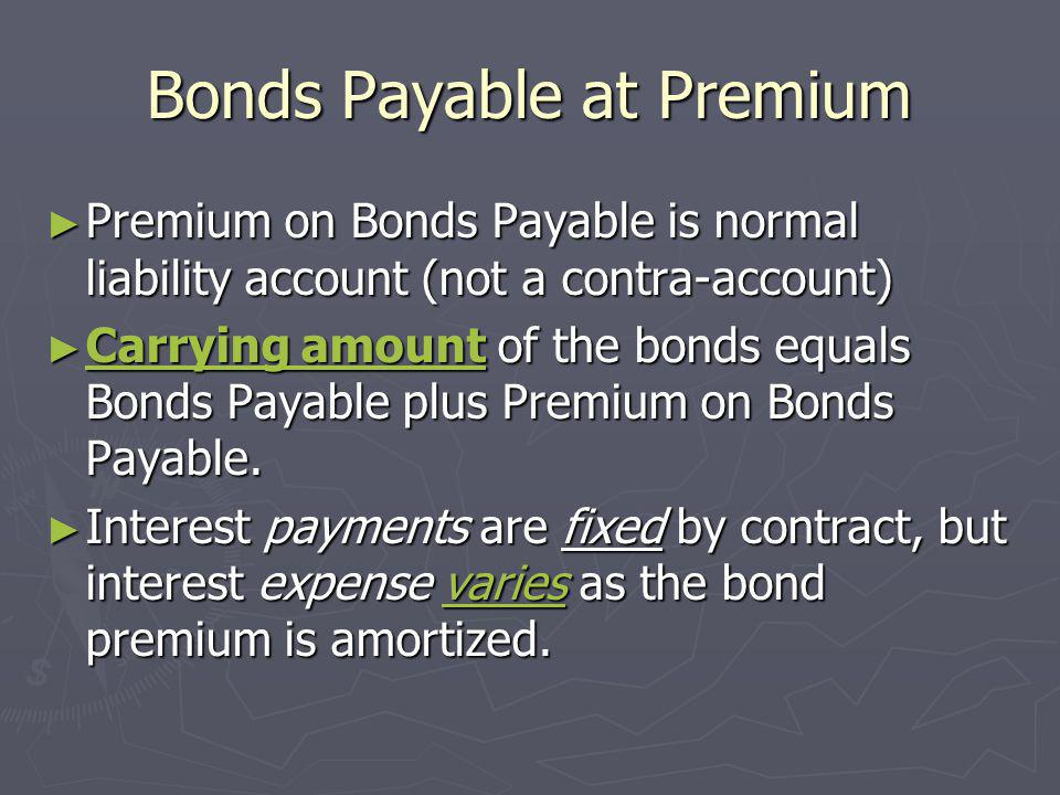 Bonds Payable at Premium