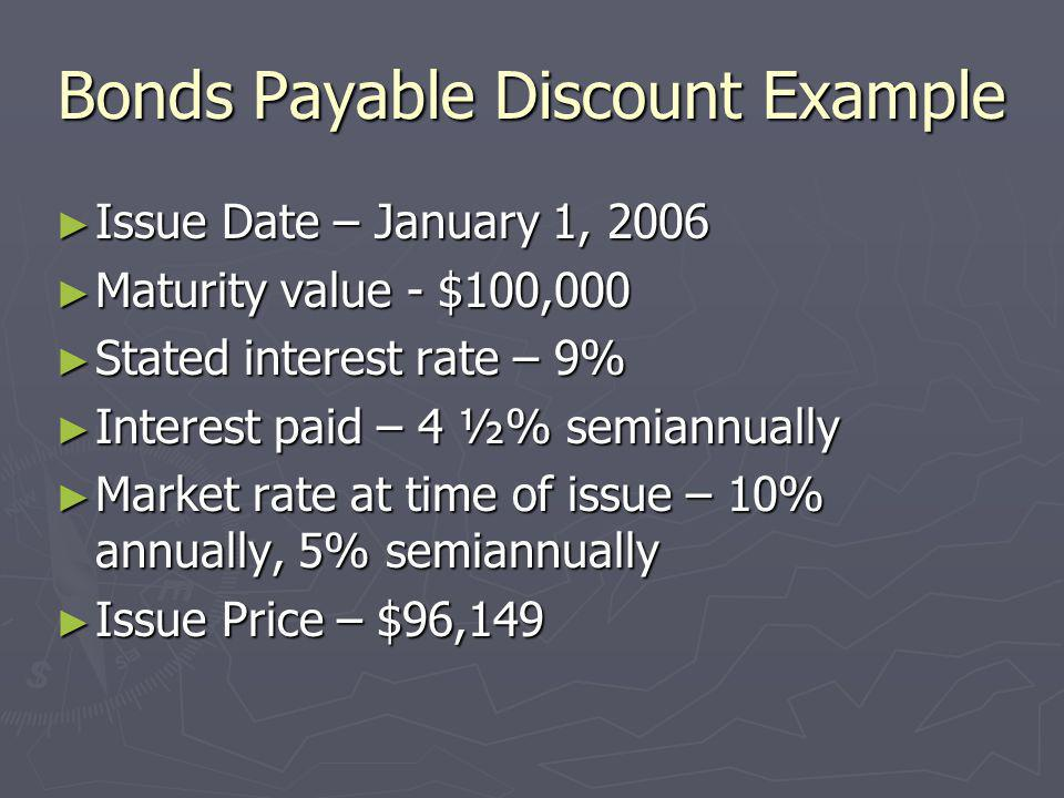 Bonds Payable Discount Example