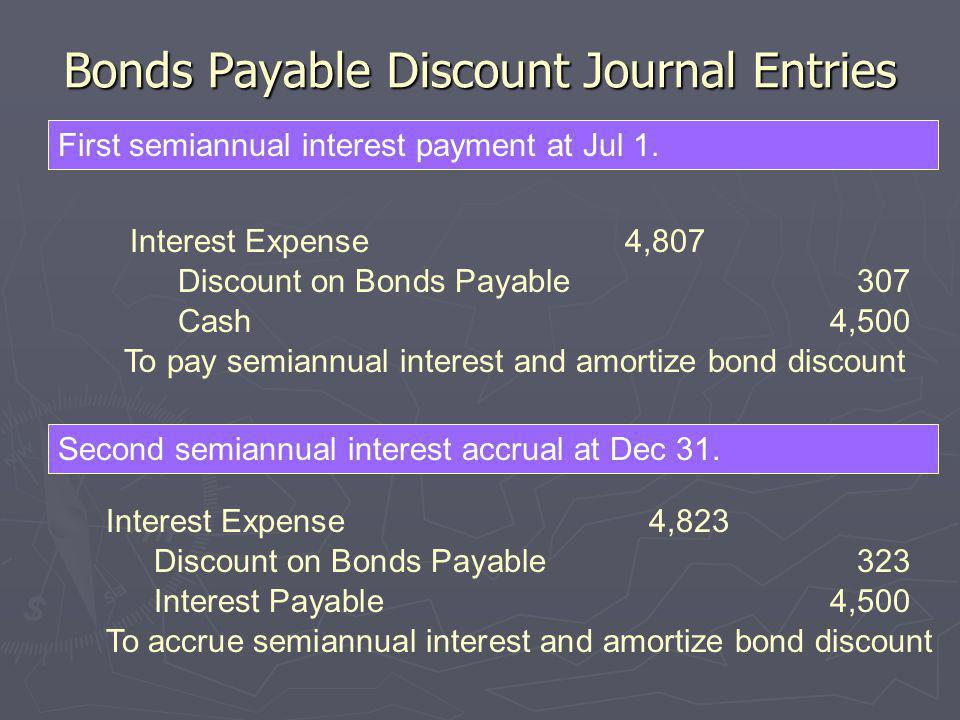 Bonds Payable Discount Journal Entries