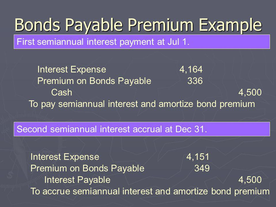 Bonds Payable Premium Example