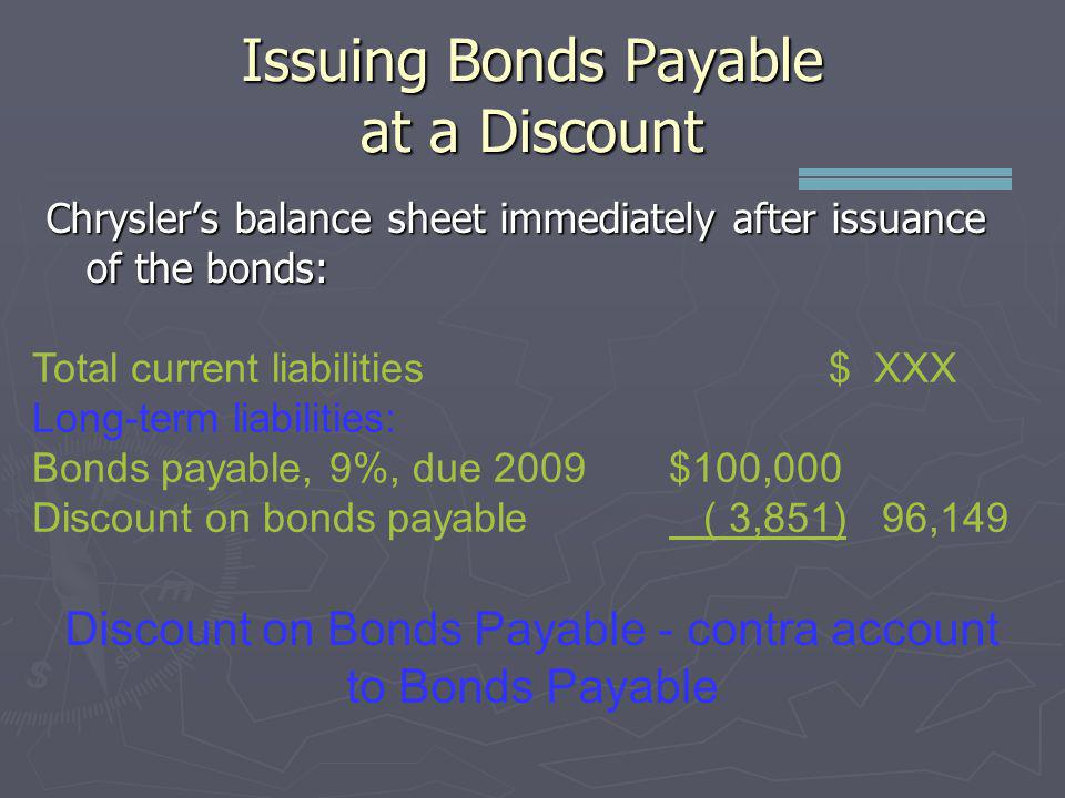 Issuing Bonds Payable at a Discount