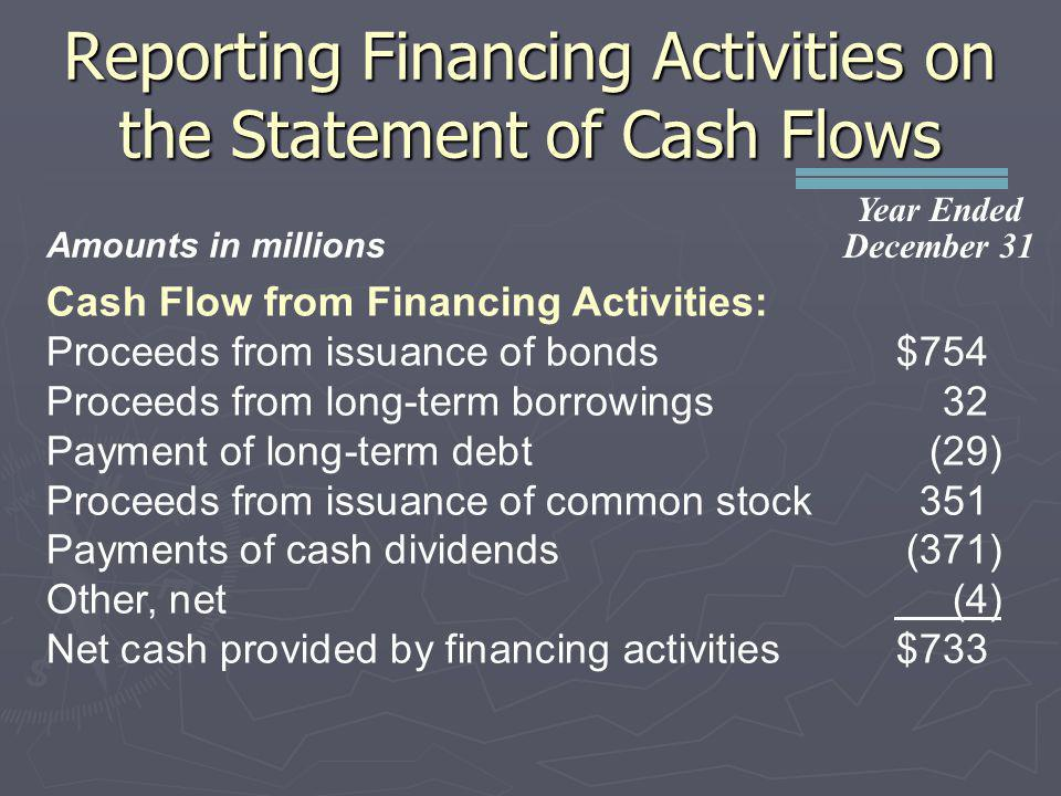 Reporting Financing Activities on the Statement of Cash Flows