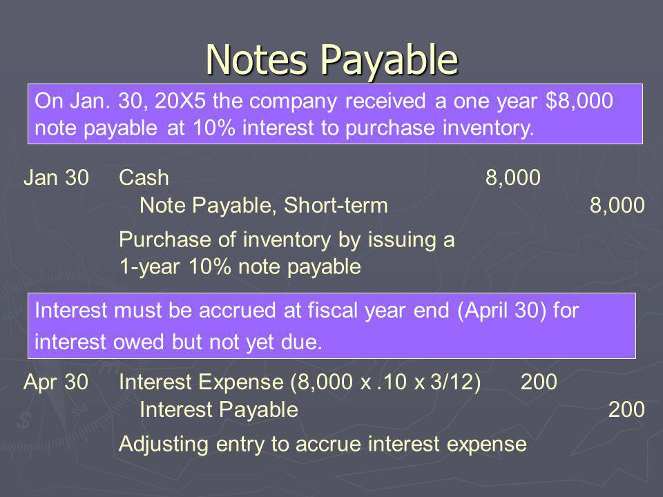 Notes Payable On Jan. 30, 20X5 the company received a one year $8,000 note payable at 10% interest to purchase inventory.