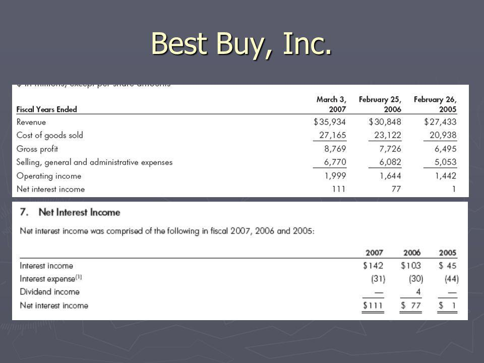 Best Buy, Inc.