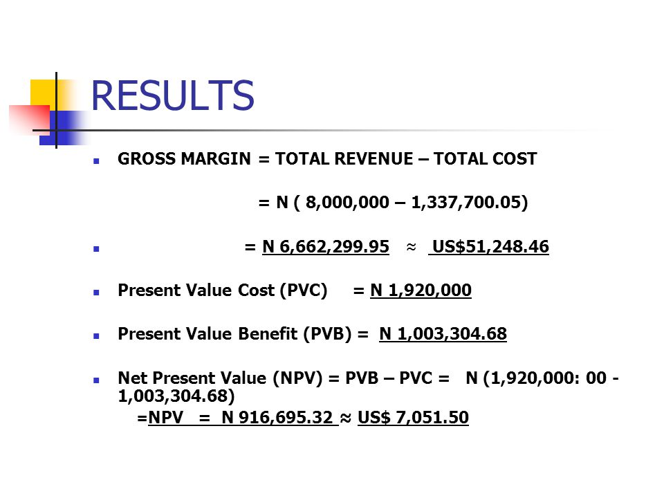 RESULTS GROSS MARGIN = TOTAL REVENUE – TOTAL COST