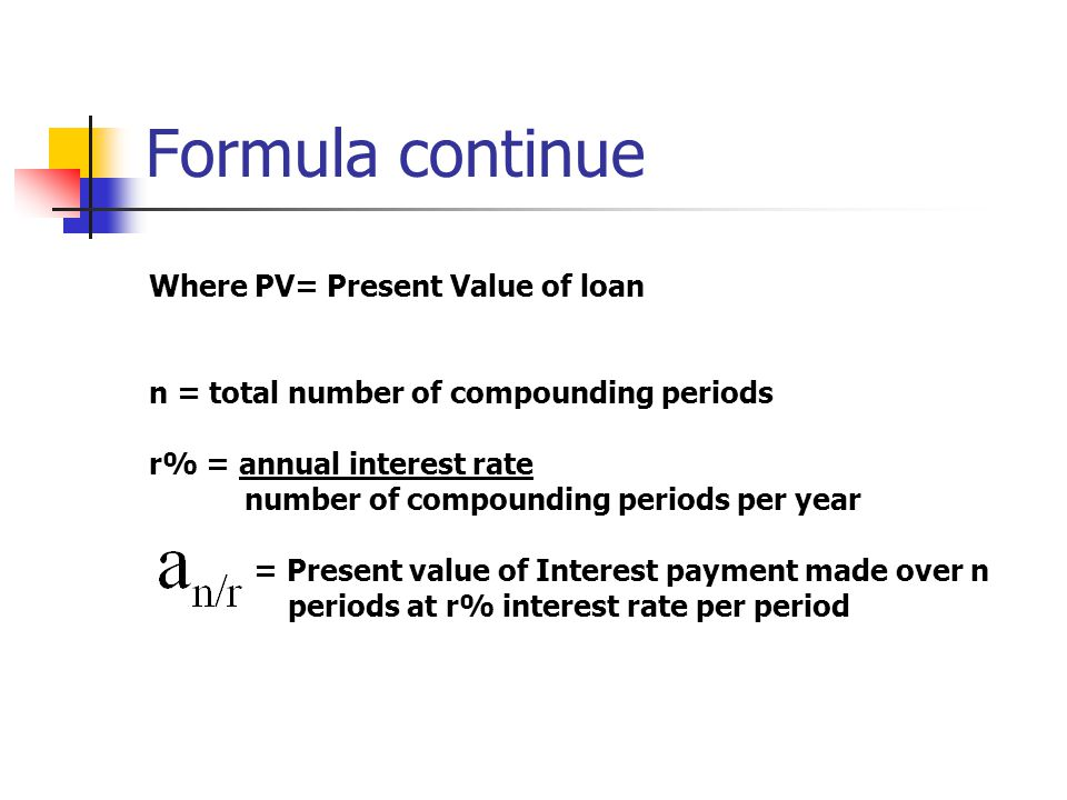Formula continue Where PV= Present Value of loan