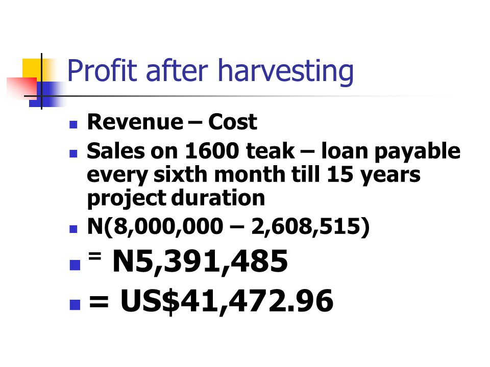 Profit after harvesting