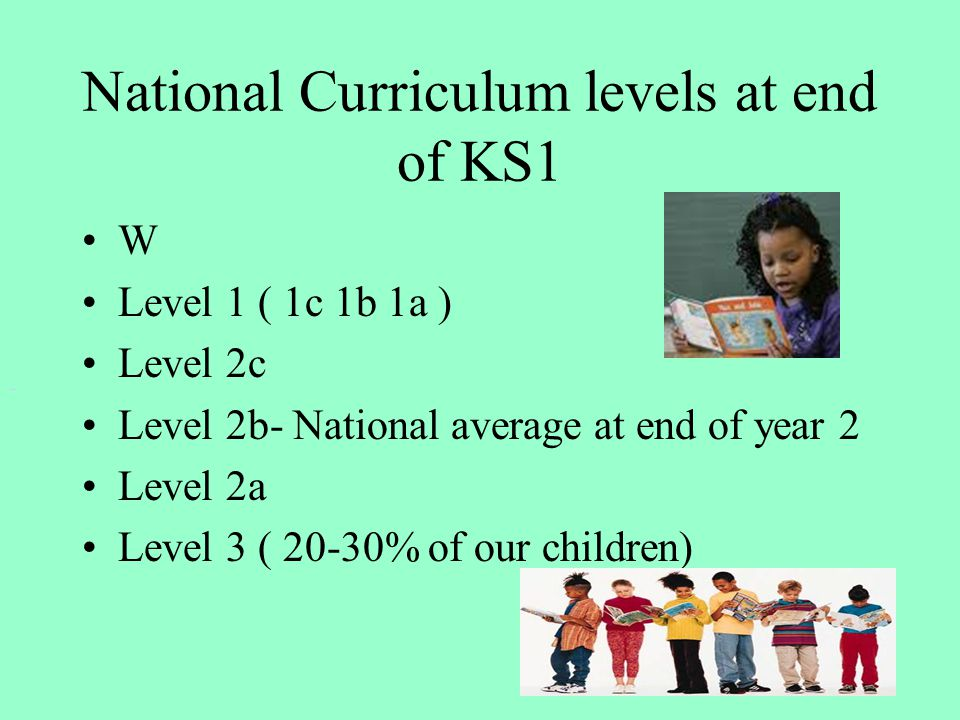 National Curriculum levels at end of KS1