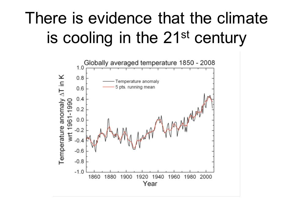 There is evidence that the climate is cooling in the 21st century