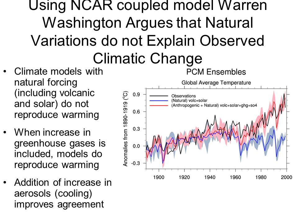 Using NCAR coupled model Warren Washington Argues that Natural Variations do not Explain Observed Climatic Change