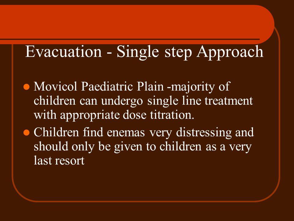 Evacuation - Single step Approach