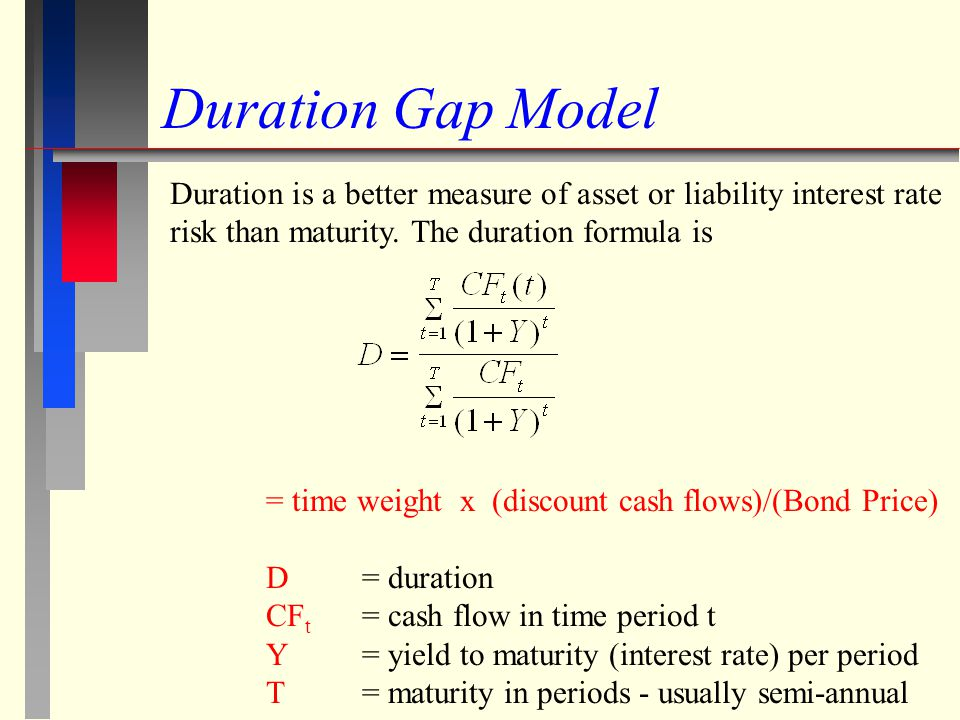 Duration Gap Model Duration is a better measure of asset or liability interest rate risk than maturity. The duration formula is.