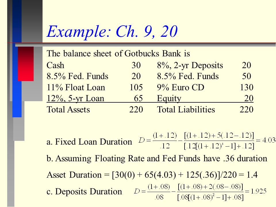 Example: Ch. 9, 20 The balance sheet of Gotbucks Bank is