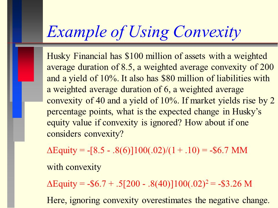 Example of Using Convexity