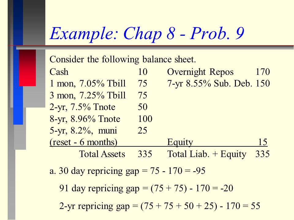 Example: Chap 8 - Prob. 9 Consider the following balance sheet.