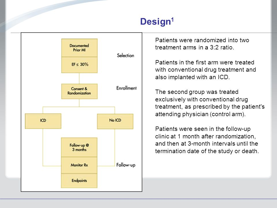 Design1 Patients were randomized into two treatment arms in a 3:2 ratio.