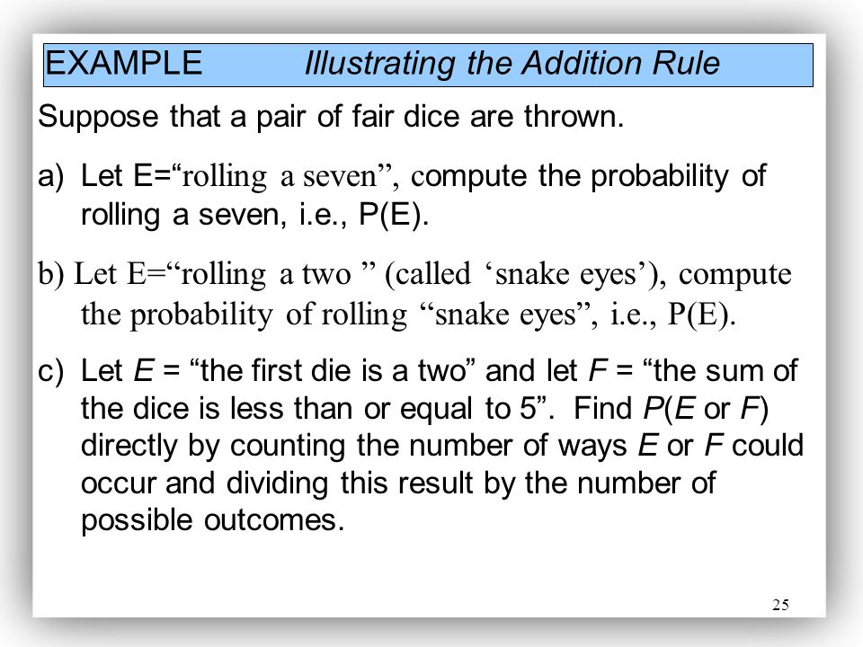 EXAMPLE Illustrating the Addition Rule