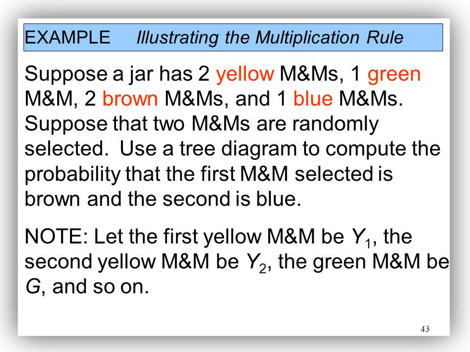 EXAMPLE Illustrating the Multiplication Rule