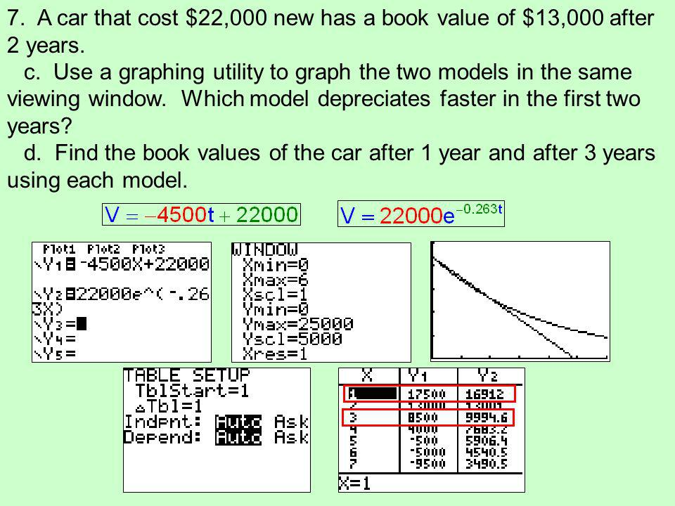 7. A car that cost $22,000 new has a book value of $13,000 after 2 years.