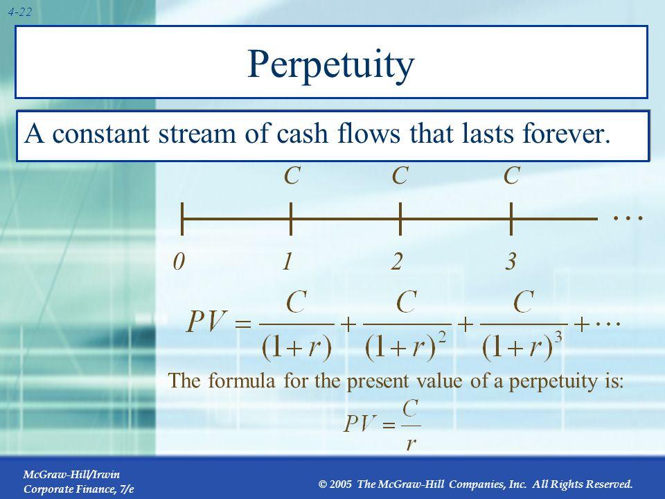Perpetuity: Example … 1 £15 2 £15 3 £15