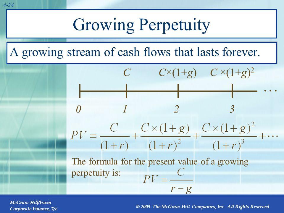 Growing Perpetuity: Example