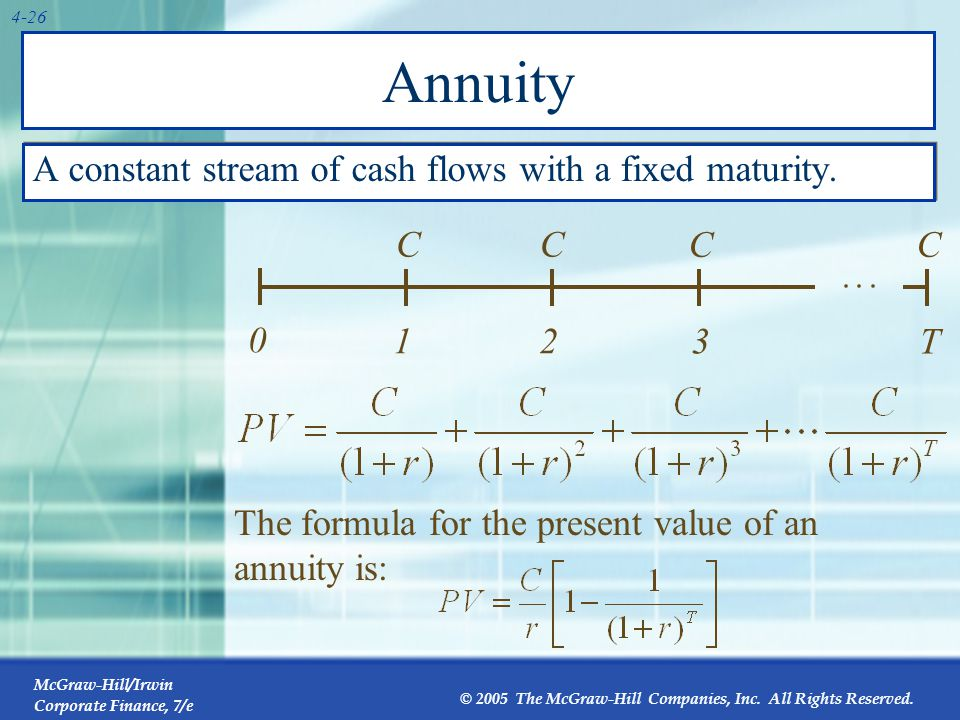 Annuity Intuition 1. C. 2. 3. T. An annuity is valued as the difference between two perpetuities: