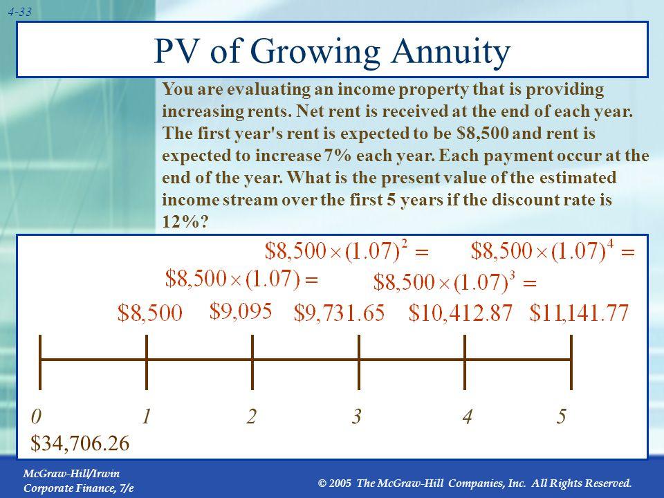 PV of Growing Annuity: Cash Flow Keys