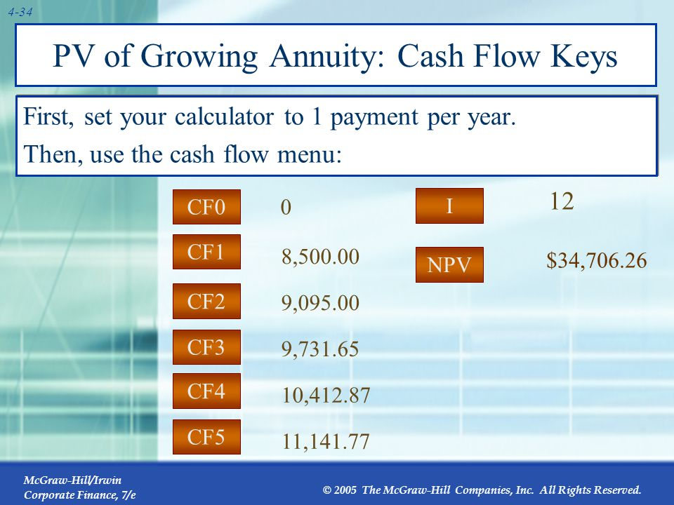 PV of Growing Annuity Using TVM Keys