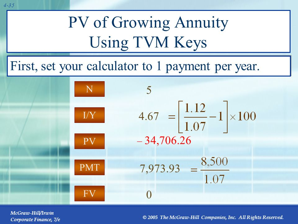 Why it works The Time Value of Money Keys use the following formula: