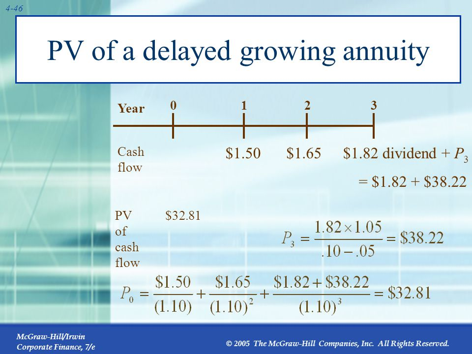4.5 What Is a Firm Worth Conceptually, a firm should be worth the present value of the firm's cash flows.