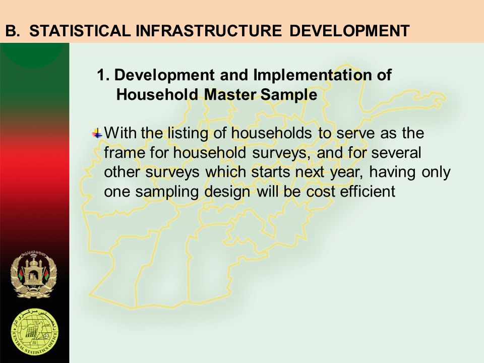 STATISTICAL INFRASTRUCTURE DEVELOPMENT