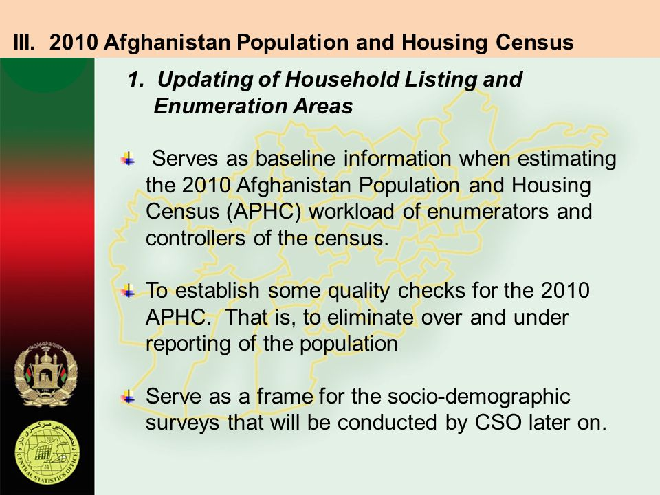 III. 2010 Afghanistan Population and Housing Census
