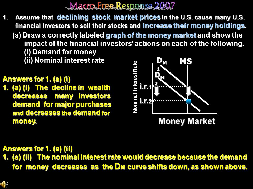 Macro Free Response 2007 MS Money Market