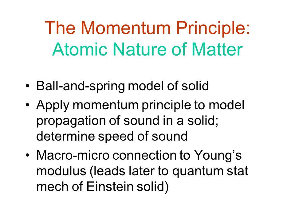 The Momentum Principle: Atomic Nature of Matter