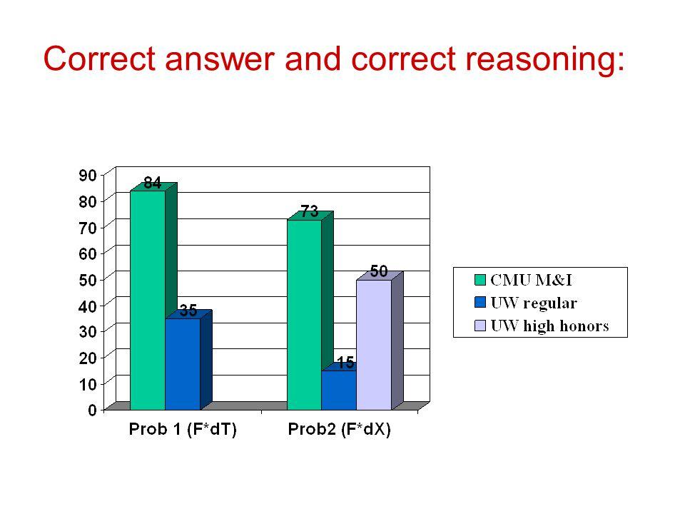 Correct answer and correct reasoning: